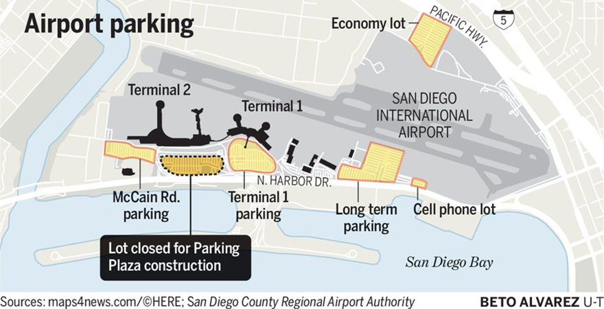 Image for San Diego Union-Tribune: Airport Parking Garage Starting Construction